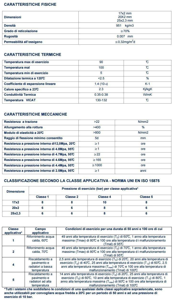 Dati tecnici tubo PEXA rosso