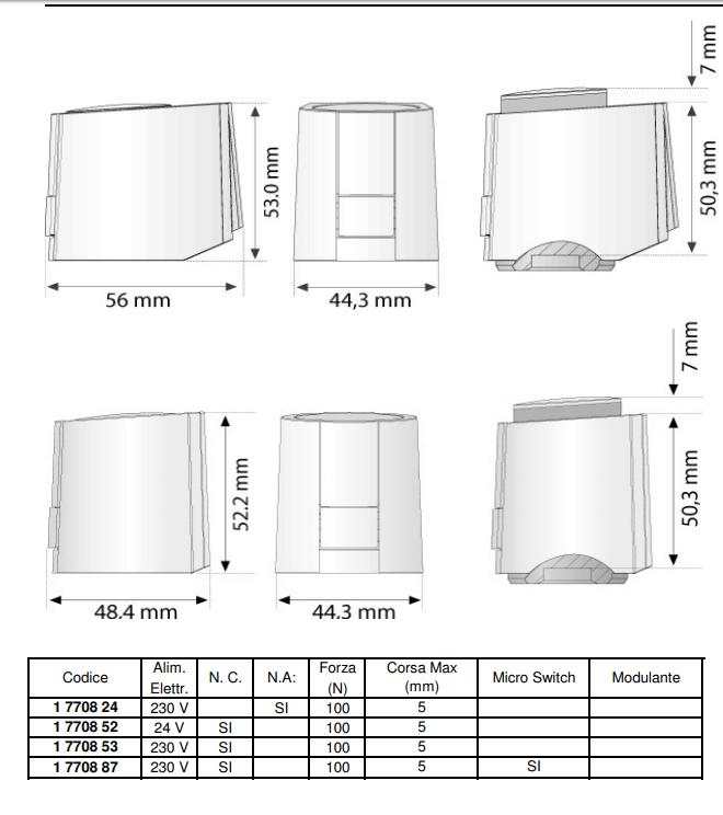Dati tecnici attuatori herz