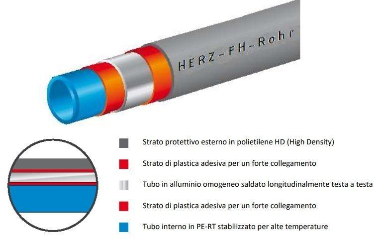 Tubo multistrato 200 mt herz