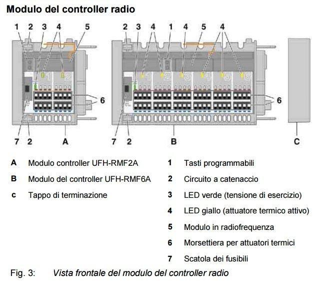 CABLAGGIO MORSETTIERA 6 CANALI DAIKIN VIA RADIO