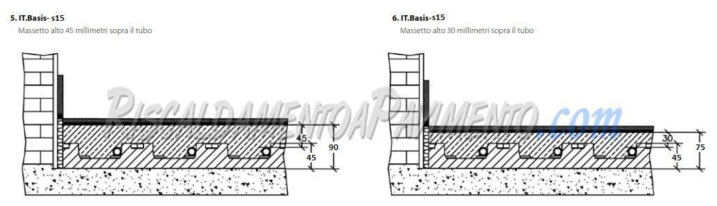 Stratigrafia Pannello Isolante Daikin Basis S15