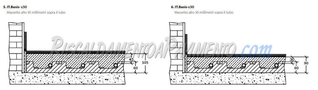 Stratigrafia Pannello Isolante Daikin Basis S30