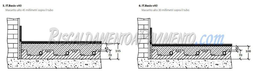 Stratigrafia Pannello Isolante Daikin Basis S40