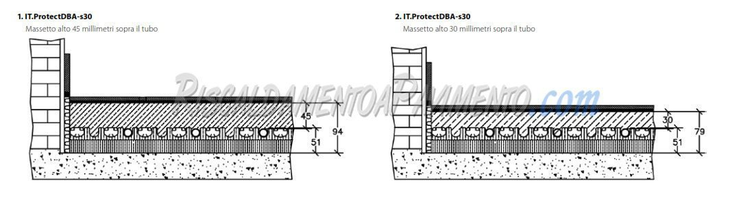 Pannello Isolante Daikin Protect dBA s30 Stratigrafia