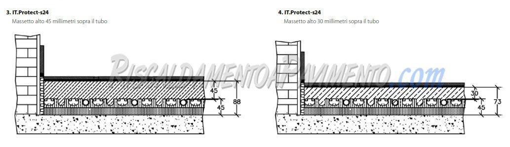 Stratigrafia Pannello Isolante Daikin Protect S24
