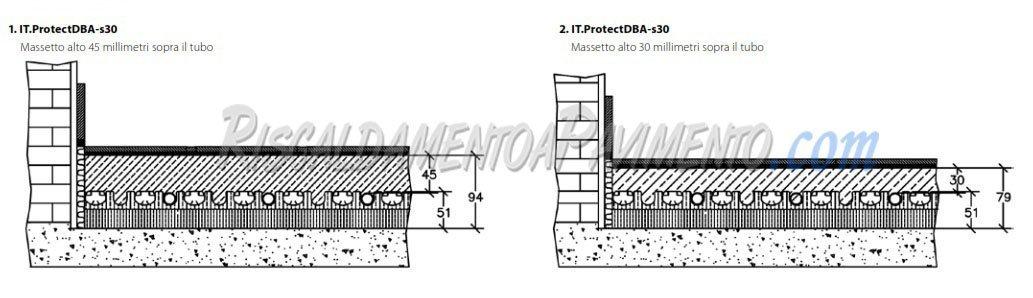 Stratigrafia Pannello Isolante Daikin Protect S30