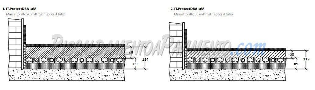 Stratigrafia Pannello Isolante Daikin Protect S68