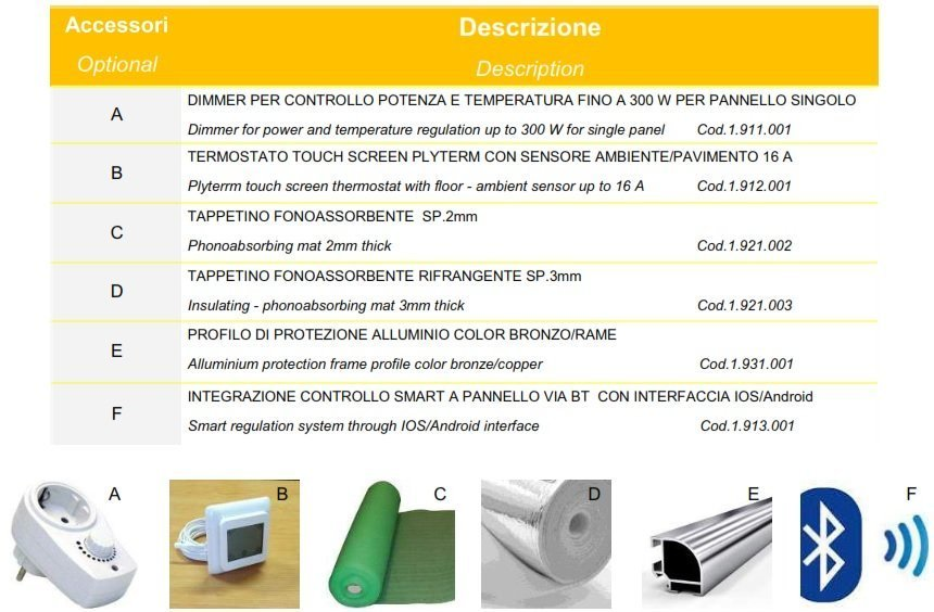 Plyterm Hot Pad Accessori