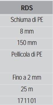 Scheda Tecnica Fascia Perimetrale Daikin RDS