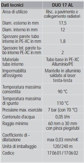 Tabella Tecnica Tubo in Polietilene per Riscaldamento a Pavimento Daikin Duo Al